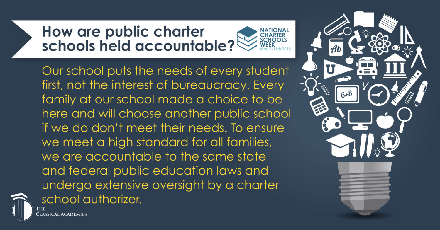 Choice Without Accountability Puts >> About Charter Schools The Classical Academies