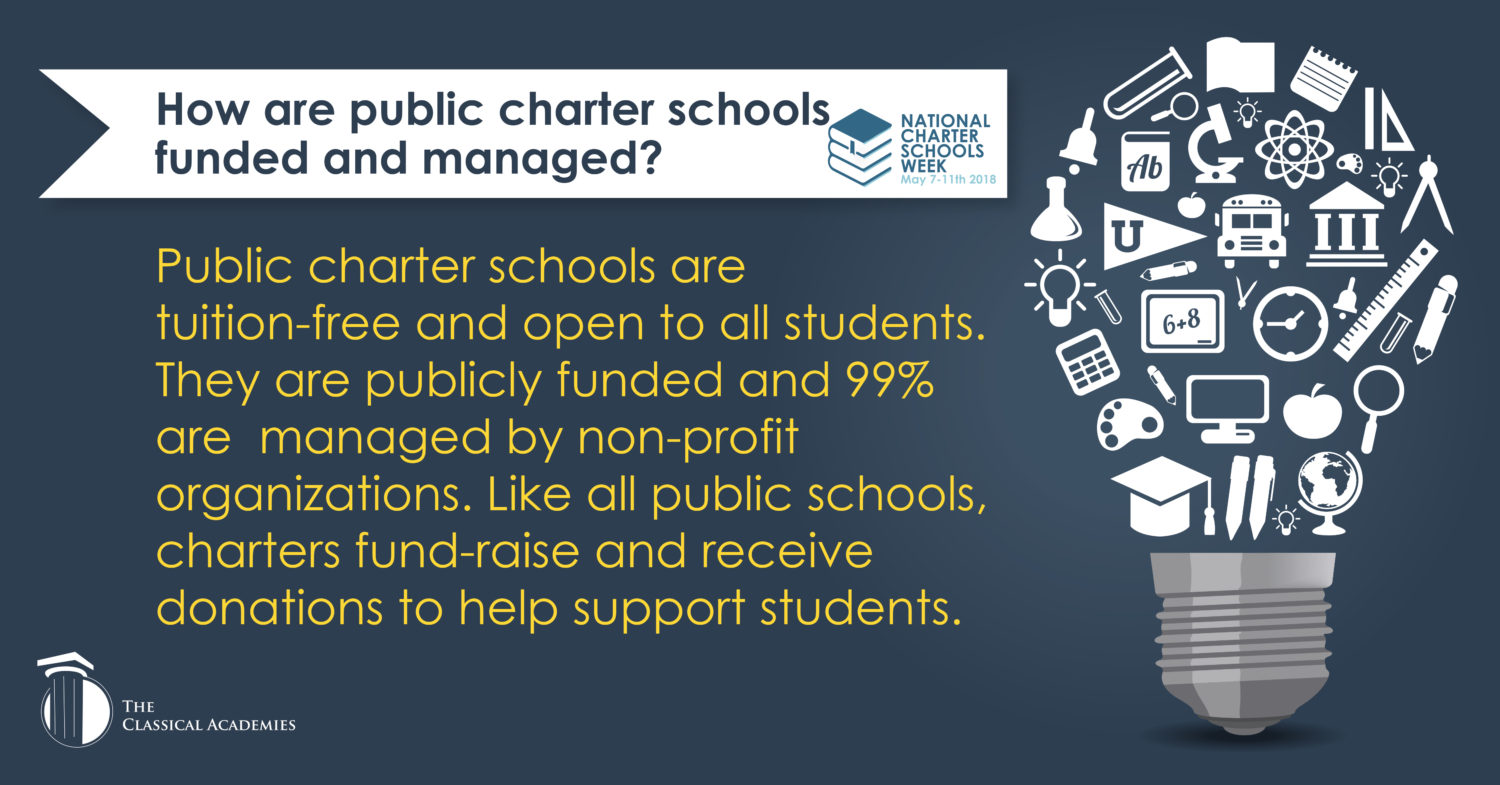 Charter School Slideshow Screenshot